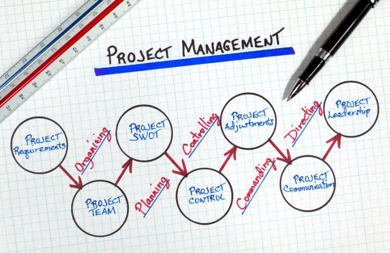 پیاده سازی مدیریت پروژه